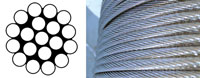 7 x 19 Stainless Steel Wire Rope (Sold Per Reel)