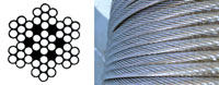 7 x 7 Stainless Steel Wire Rope (Sold Per Reel)